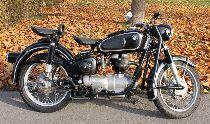 Motorrad kaufen Oldtimer BMW R 27