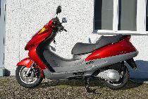 Acheter moto HONDA FES 250 Forsight Scooter